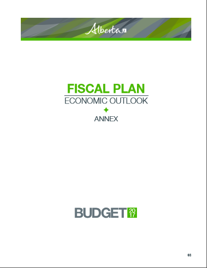 FISCAL PLAN