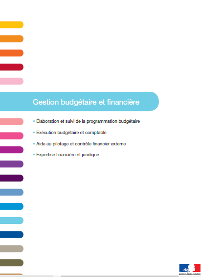 Cover of GESTION BUDGETAIRE ET FIANANCIERE