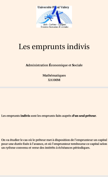 Cover of LES EMPRUNTS INDIVIS